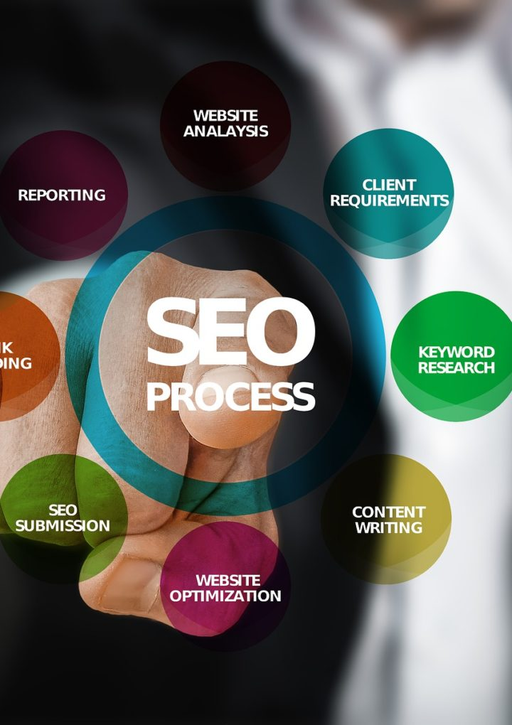 The true importance of SEO
